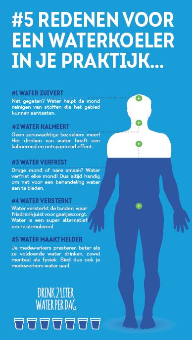 Viteau-voel-je-goed-waarom-water