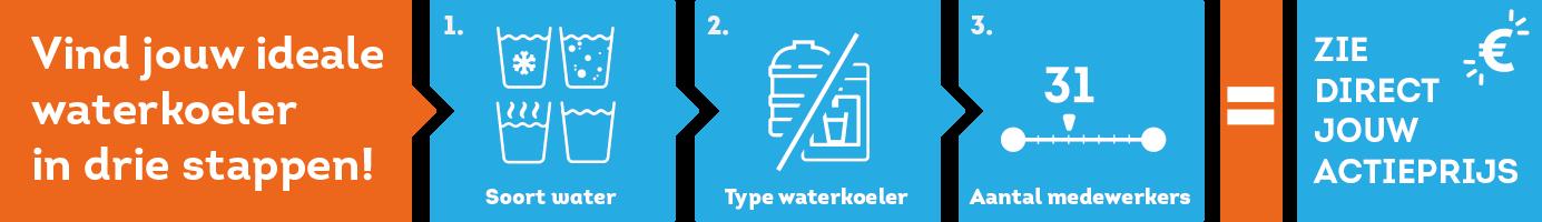Doe de keuzehulp van Viteau en vind jouw ideale waterdeal